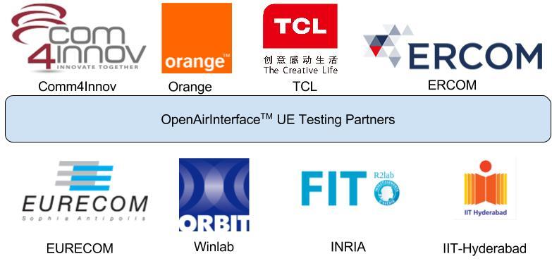 5G UE demonstrator using OpenAirInterface – OpenAirInterface